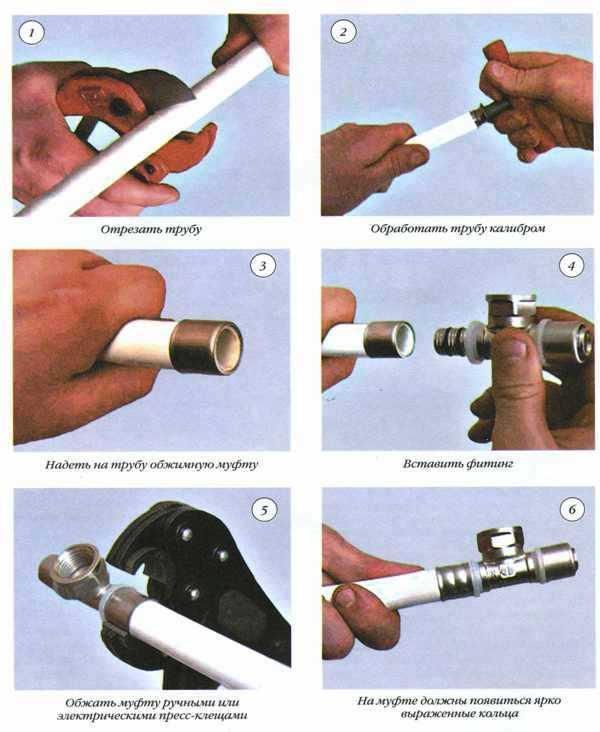 Изготовление фитингов своими руками