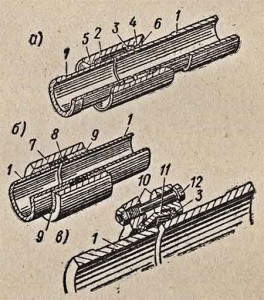 Соединения асбестоцементных труб