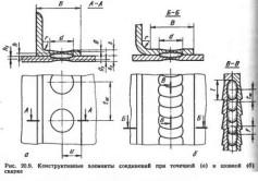 Соединения при точечной и шовной сварке