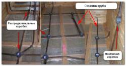 Монтаж электропроводки в стальные трубы