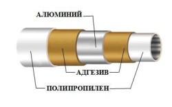 Строение трубы ПНД