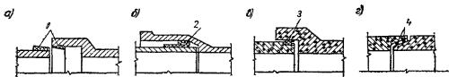 Схема стыков для фальцевых и раструбных труб