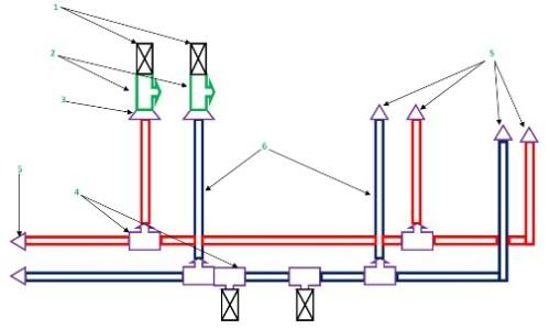 Схема замены водопроводных труб на пропиленовые.