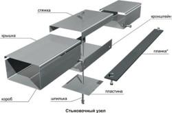 Схема устройства металлического короба для труб