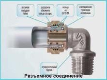 Пример устройства разъемного соединения  труб