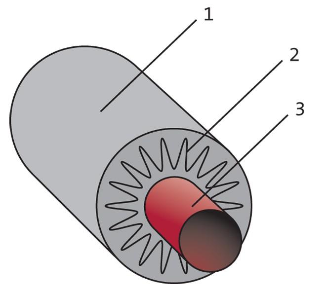 Схема  устройства утепления водопровода