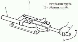 Вариант гибки трубы