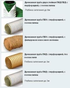 Виды дренажных полимерных труб