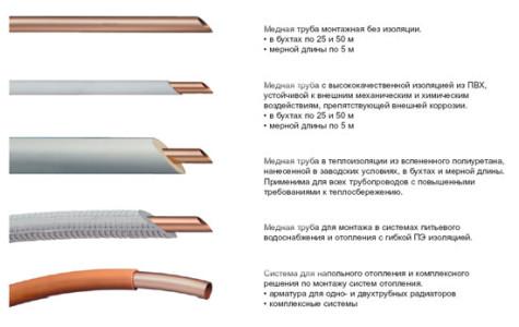 Разновидности медных труб