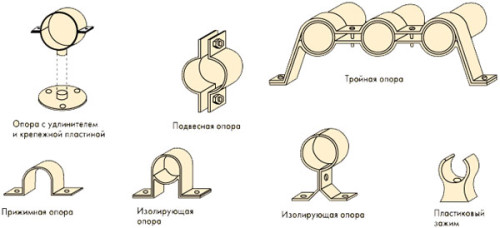 Виды опор для монтажа медных труб