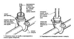 Врезка отводной трубы в трубопровод