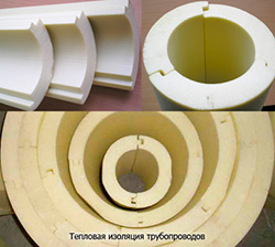 Теплоизоляция труб канализации