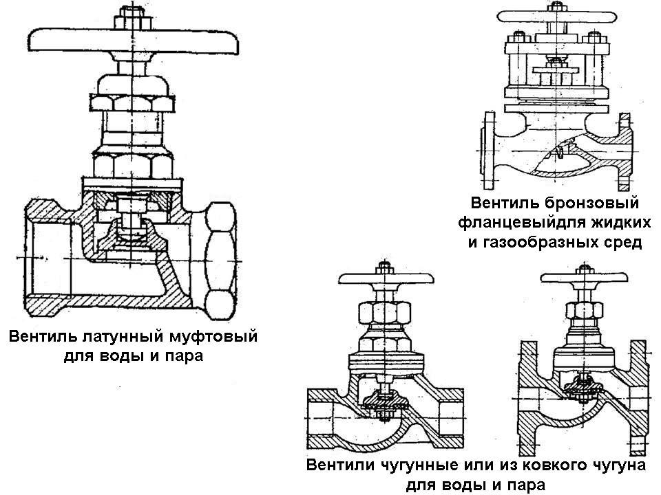 Схема запорных вентилей