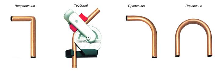 Схема правильной гибки труб.