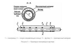 Схема проклвдки газопровода в футляре