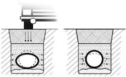 Кольцевая жесткость труб