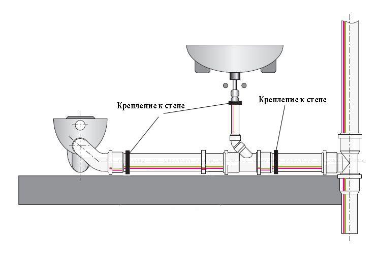 Схема расположение креплений