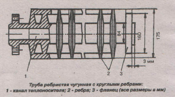 Схема чугунной трубы с круглыми ребрами