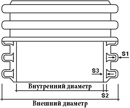 Схема гофрированной двустенной трубы