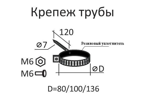Схема крепежного элемента