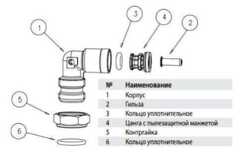 Схема поворотного фитинга