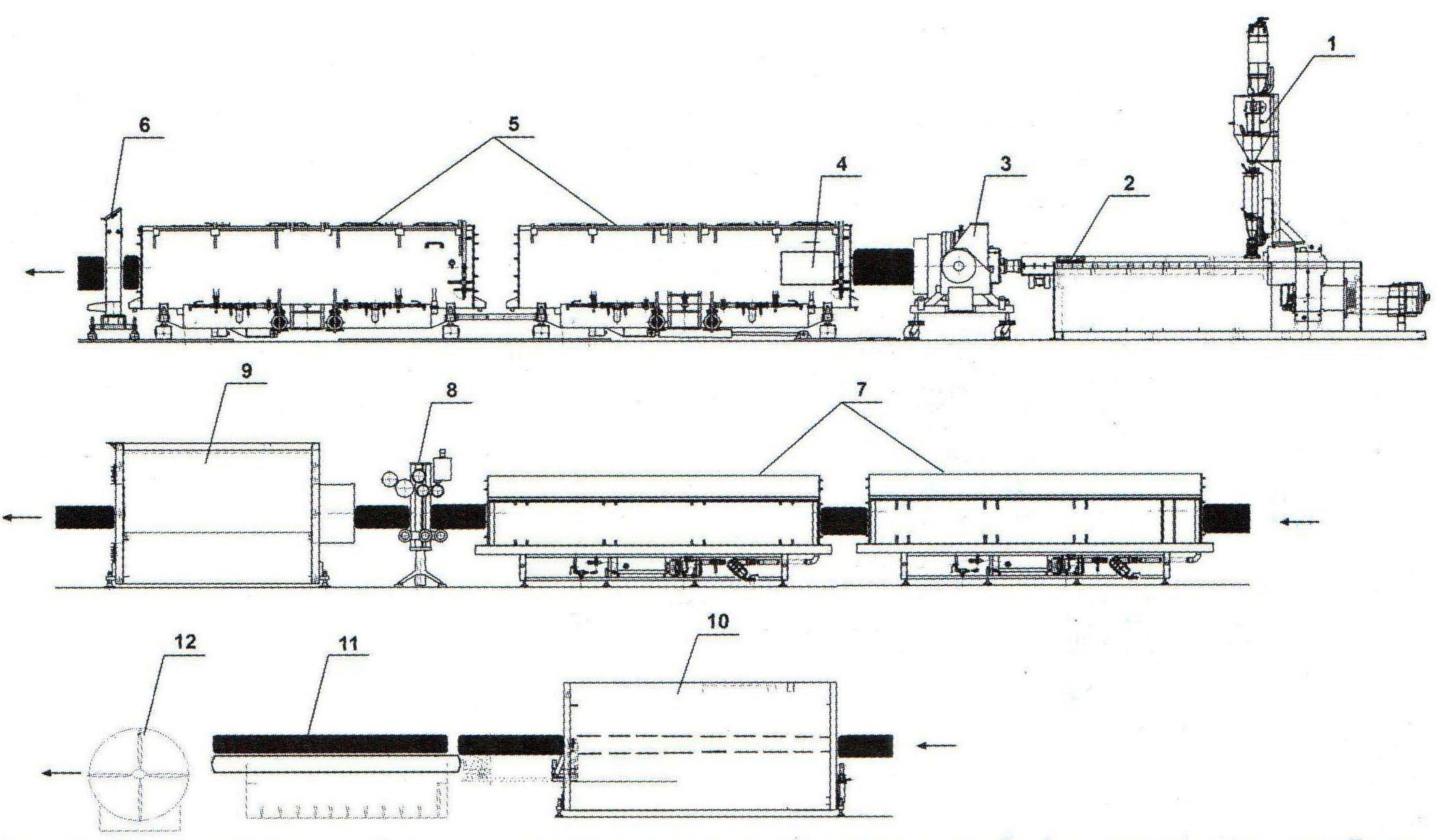 Схема производства полиэтиленовых труб