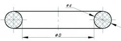 Схема уплотнительного кольца