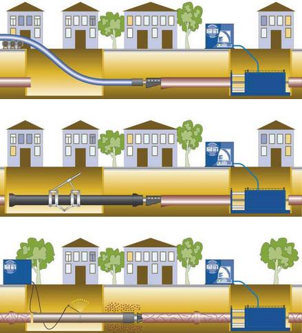 """Восстановление трубопровода """"взлямыванием"""""""