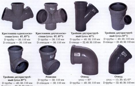 Детали канализационной системы