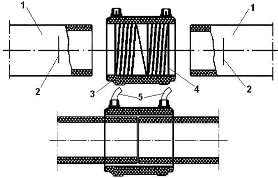 Схема соединения труб муфтой с