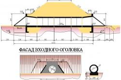 Схема монтажа круглой водопропускной трубы