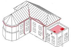 Схема расположения термокабеля на крыше дома