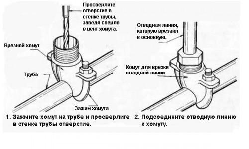Схема установки хомута своими руками