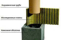 Схема керамической трубы