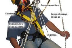 Элементы страховки при промышленном альпинизме