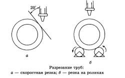 Схема резки труб газом