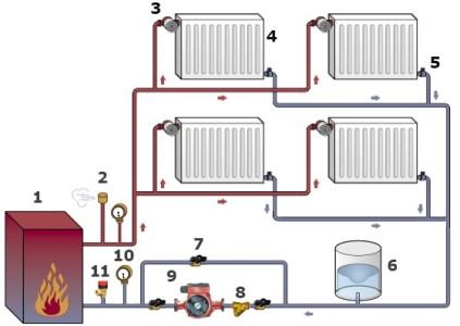 Схема подключения радиатора отопления с установленным циркуляционным насосом.
