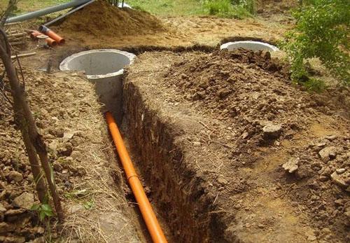 Прокладка пластиковых труб в земле: технология