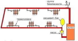 Однотрубная система отопления с насосом