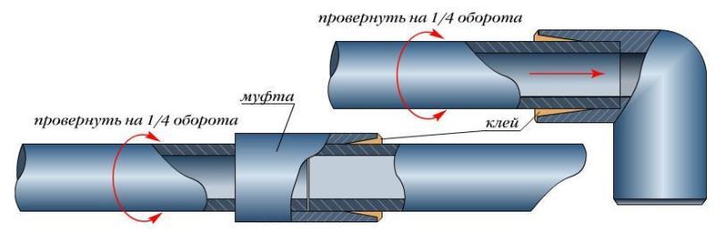 Схема паяльника для пластиковых труб фото 96