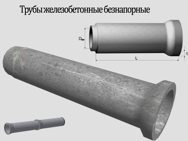 Труба из бетона дозаторы для бетона
